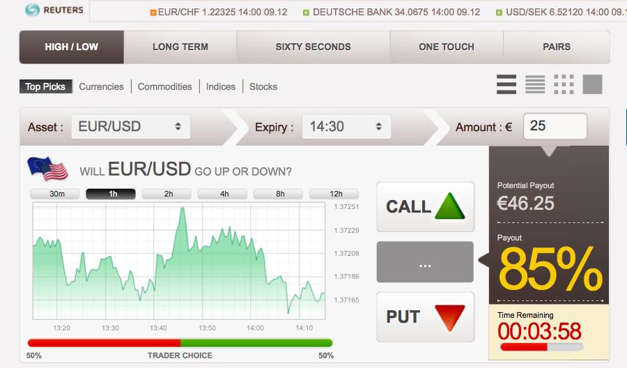 Binary option trading itm no minimum deposit binary option platform